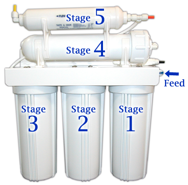 Home Water F... Reverse Osmosis Water Filter System